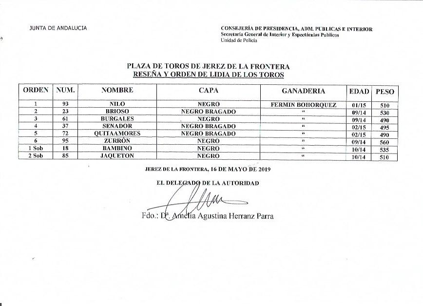 Orden de lidia para la 1ª abono de la feria taurina de Jerez 2019